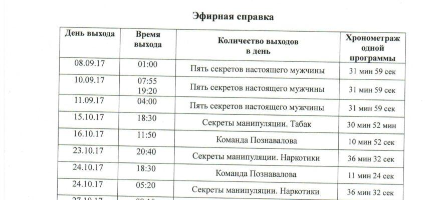 Наши фильмы на Омском областном 12 канале
