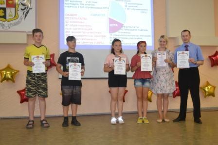 Портфолио достижений: волонтерский отряд «Группа «25 — ЗОЖ» школы №25 г.Сарапула