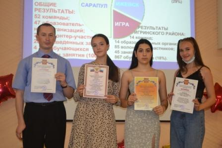 Портфолио достижений: волонтерский отряд «Общее дело» школы №15 г.Сарапула