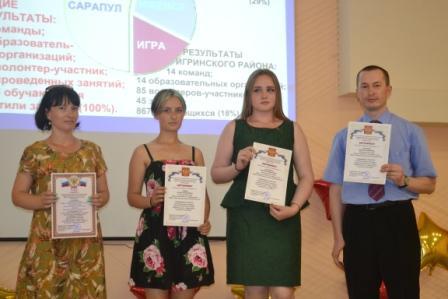 Портфолио достижений: волонтерский отряд «Волонтеры 21» школы №21 г.Сарапула