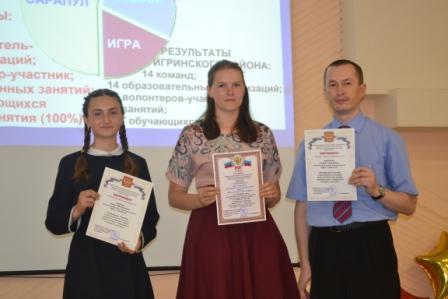 Портфолио достижений: волонтерский отряд «Румяные щечки» школы №23 г.Сарапула