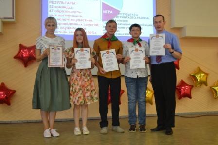 Портфолио достижений: волонтерский отряд «Феникс» лицея №26 г.Сарапула