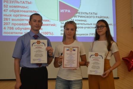 Портфолио достижений: волонтерский отряд «Витамин» лицея №18 г.Сарапула