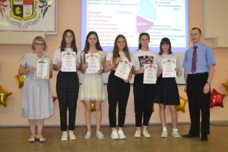 Портфолио достижений: волонтерский отряд «Светлячки» школы №24 г.Сарапула