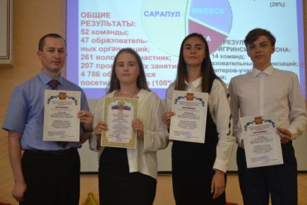Портфолио достижений: волонтерский отряд «Теплый мед» школы №13 г.Сарапула