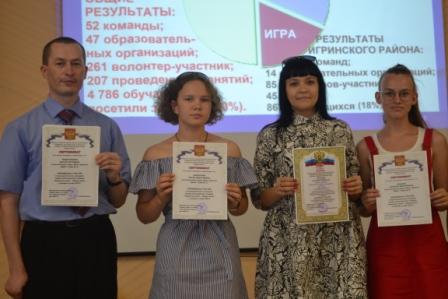 Портфолио достижений: волонтерский отряд «Будь здоров!» школы №2 г.Сарапула