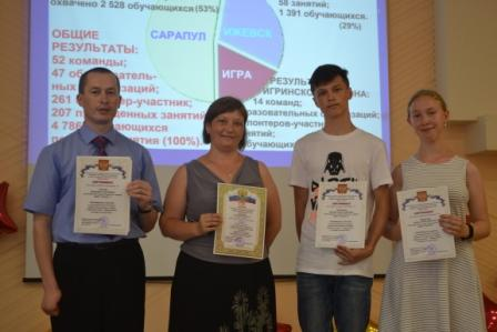 Портфолио достижений: волонтерский отряд «Открытое сердце» школы №7 г.Сарапула